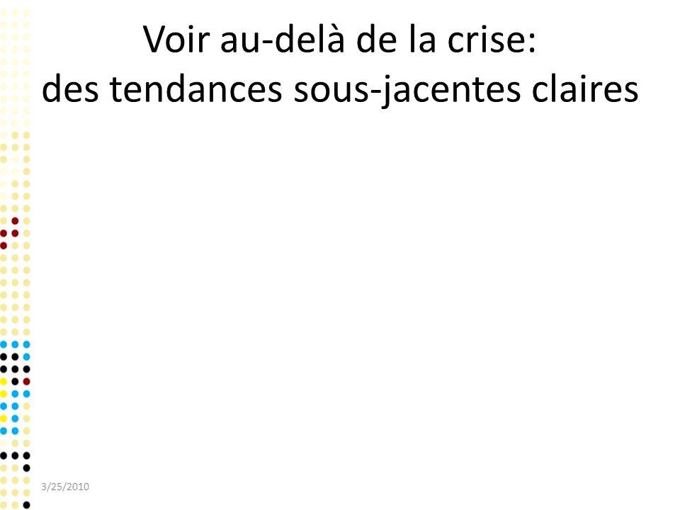 Voir au-delà de la crise: des tendances sous-jacentes claires 3/25/2010