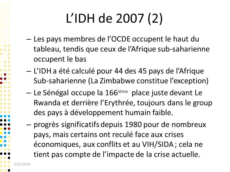 LIDH de 2007 (2) – Les pays membres de lOCDE occupent le haut du tableau, tendis que ceux de lAfrique sub-saharienne occupent le bas – LIDH a été calc