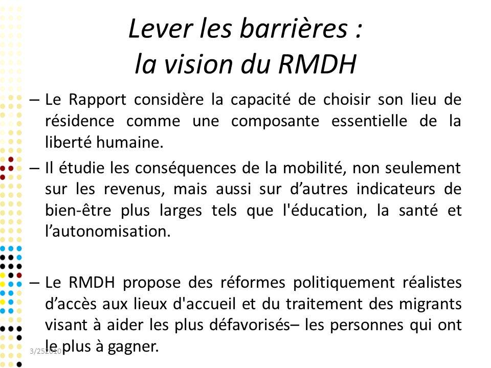 Lever les barrières : la vision du RMDH – Le Rapport considère la capacité de choisir son lieu de résidence comme une composante essentielle de la lib