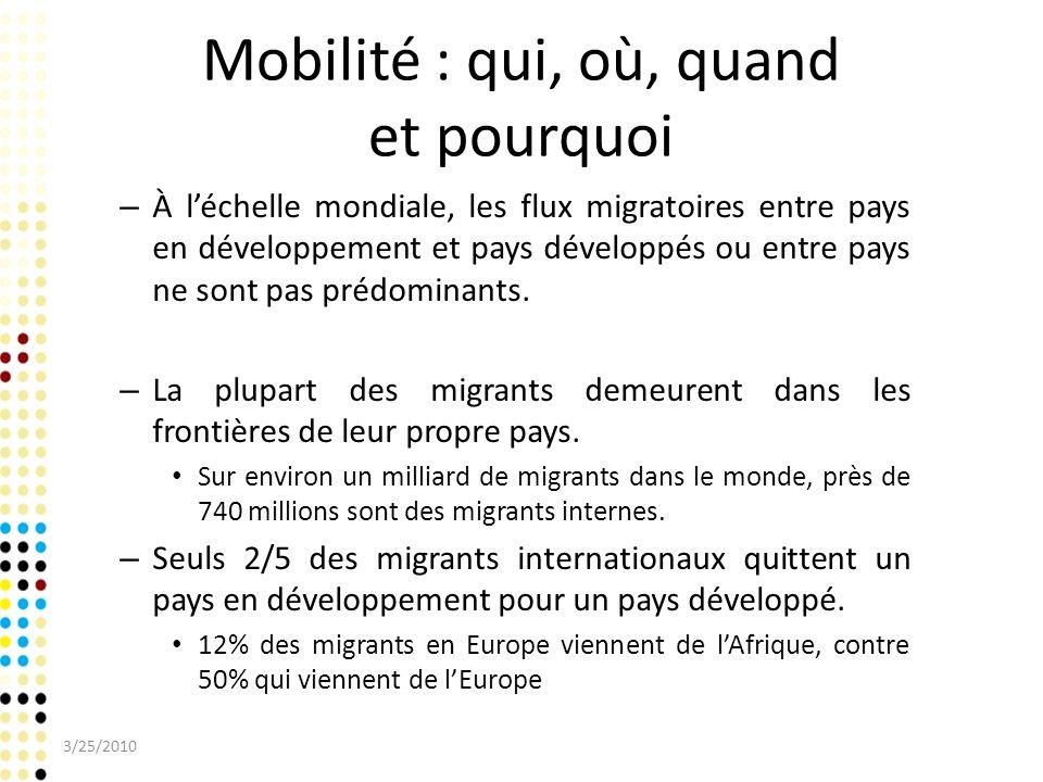 Mobilité : qui, où, quand et pourquoi 3/25/2010