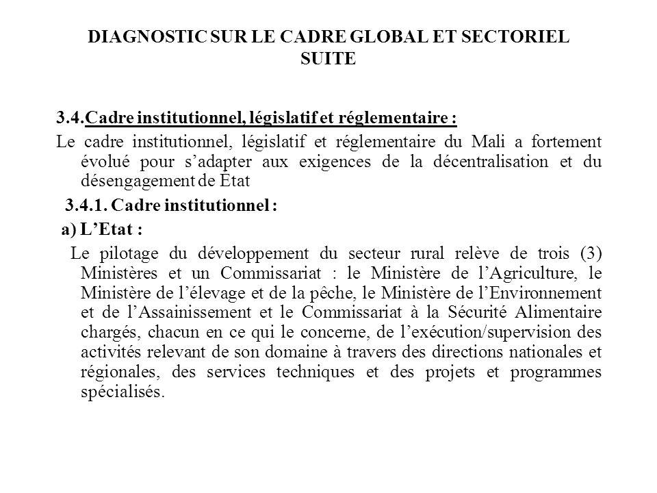 DIAGNOSTIC SUR LE CADRE GLOBAL ET SECTORIEL SUITE 3.4.Cadre institutionnel, législatif et réglementaire : Le cadre institutionnel, législatif et régle