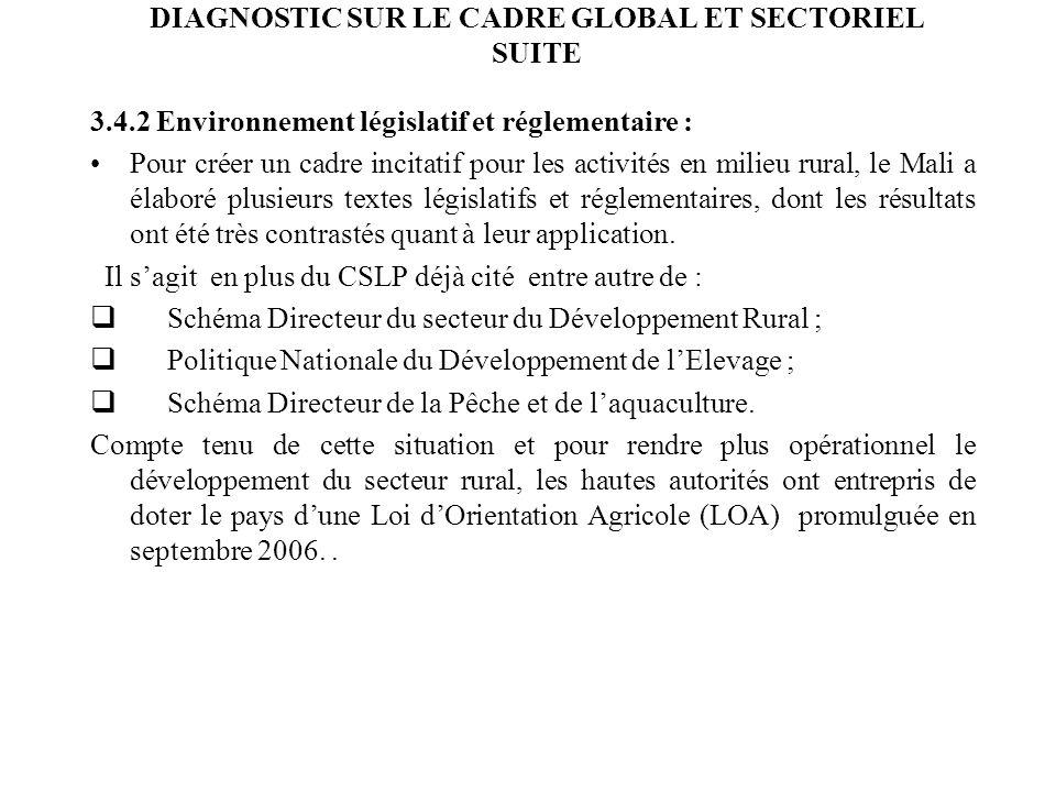 DIAGNOSTIC SUR LE CADRE GLOBAL ET SECTORIEL SUITE 3.4.2 Environnement législatif et réglementaire : Pour créer un cadre incitatif pour les activités e