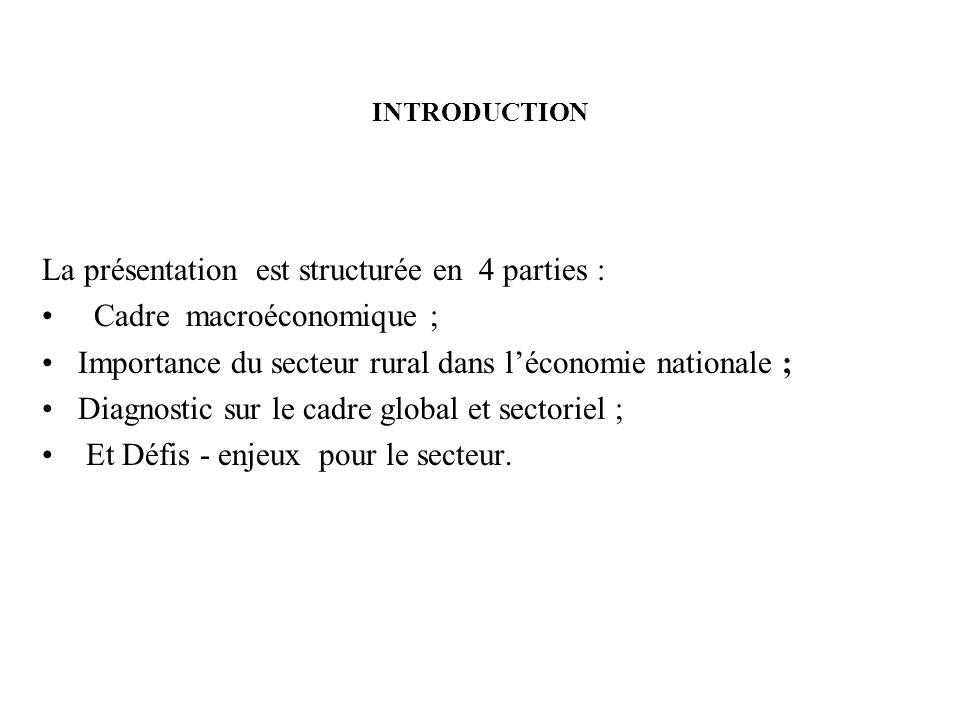 INTRODUCTION La présentation est structurée en 4 parties : Cadre macroéconomique ; Importance du secteur rural dans léconomie nationale ; Diagnostic s