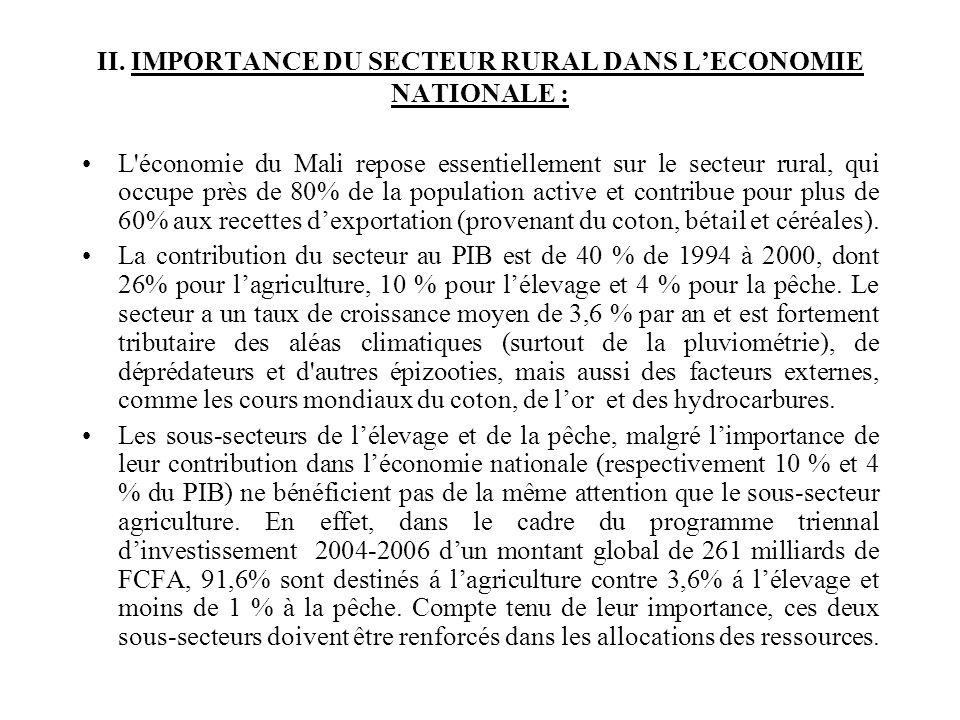 II. IMPORTANCE DU SECTEUR RURAL DANS LECONOMIE NATIONALE : L'économie du Mali repose essentiellement sur le secteur rural, qui occupe près de 80% de l