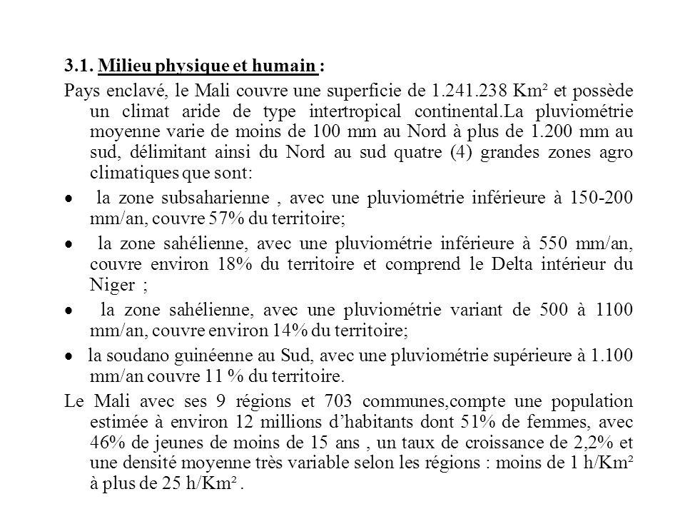 III. DIAGNOSTIC SUR LE CADRE GLOBAL ET SECTORIEL 3.1. Milieu physique et humain : Pays enclavé, le Mali couvre une superficie de 1.241.238 Km² et poss