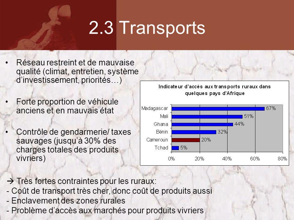 2.3 Transports Réseau restreint et de mauvaise qualité (climat, entretien, système dinvestissement, priorités…) Forte proportion de véhicule anciens e