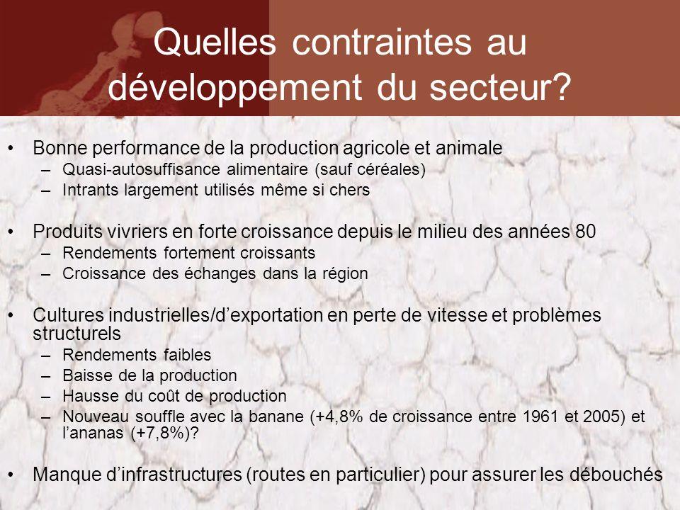 Quelles contraintes au développement du secteur? Bonne performance de la production agricole et animale –Quasi-autosuffisance alimentaire (sauf céréal