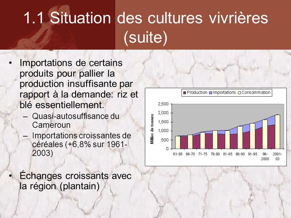 1.1 Situation des cultures vivrières (suite) Importations de certains produits pour pallier la production insuffisante par rapport à la demande: riz et blé essentiellement.