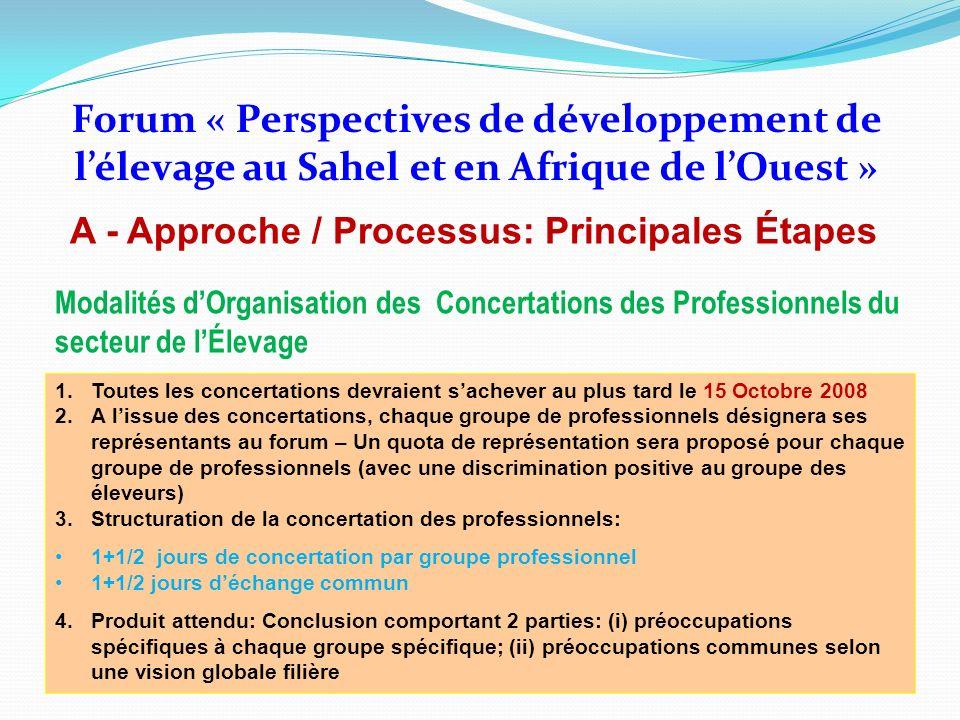 Forum « Perspectives de développement de lélevage au Sahel et en Afrique de lOuest » A - Approche / Processus: Principales Étapes Modalités dOrganisat