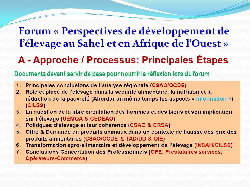 B – Rôles / Responsabilités Forum « Perspectives de développement de lélevage au Sahel et en Afrique de lOuest » TâchesResponsablesÉchéances Reprise Note dorientationCSAO/OCDE18/08/08 Répertoire OPE, Privés… représentatifs (pays & région) UEMOA & CILSS18/08/08 Préparation des TDR Rencontres Préparatoires des professionnels CSAO/OCDE & TAD/DD 18/08/08 Recherche de financement pour les rencontres préparatoires CEDEAO & UEMOA25/08/08