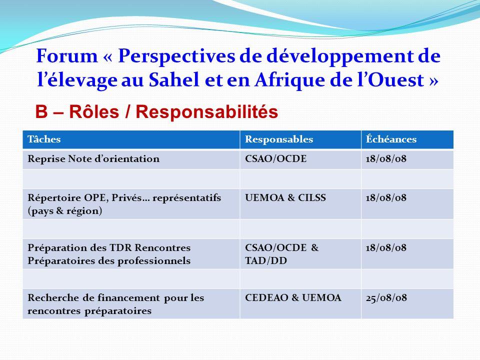 B – Rôles / Responsabilités Forum « Perspectives de développement de lélevage au Sahel et en Afrique de lOuest » TâchesResponsablesÉchéances Reprise N