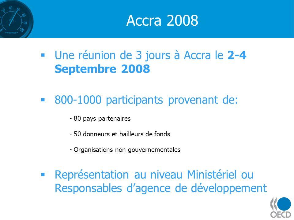 Accra 2008 Une réunion de 3 jours à Accra le 2-4 Septembre 2008 800-1000 participants provenant de: - 80 pays partenaires - 50 donneurs et bailleurs de fonds - Organisations non gouvernementales Représentation au niveau Ministériel ou Responsables dagence de développement