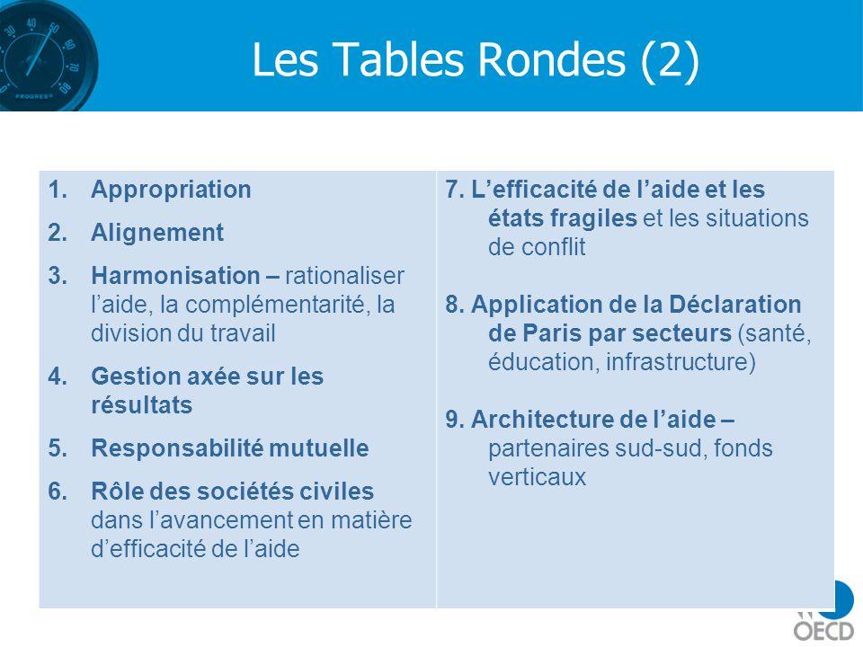 Les Tables Rondes (2) 1.Appropriation 2.Alignement 3.Harmonisation – rationaliser laide, la complémentarité, la division du travail 4.Gestion axée sur les résultats 5.Responsabilité mutuelle 6.Rôle des sociétés civiles dans lavancement en matière defficacité de laide 7.