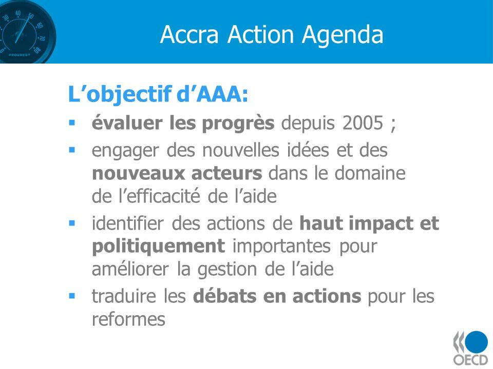 Accra Action Agenda Lobjectif dAAA: évaluer les progrès depuis 2005 ; engager des nouvelles idées et des nouveaux acteurs dans le domaine de lefficacité de laide identifier des actions de haut impact et politiquement importantes pour améliorer la gestion de laide traduire les débats en actions pour les reformes
