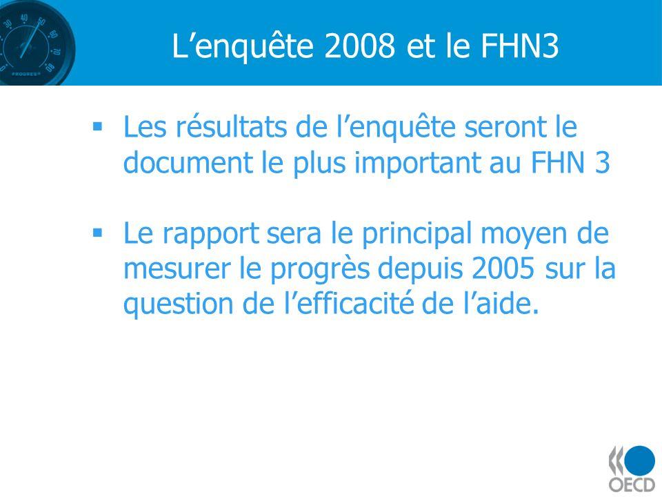 Lenquête 2008 et le FHN3 Les résultats de lenquête seront le document le plus important au FHN 3 Le rapport sera le principal moyen de mesurer le progrès depuis 2005 sur la question de lefficacité de laide.