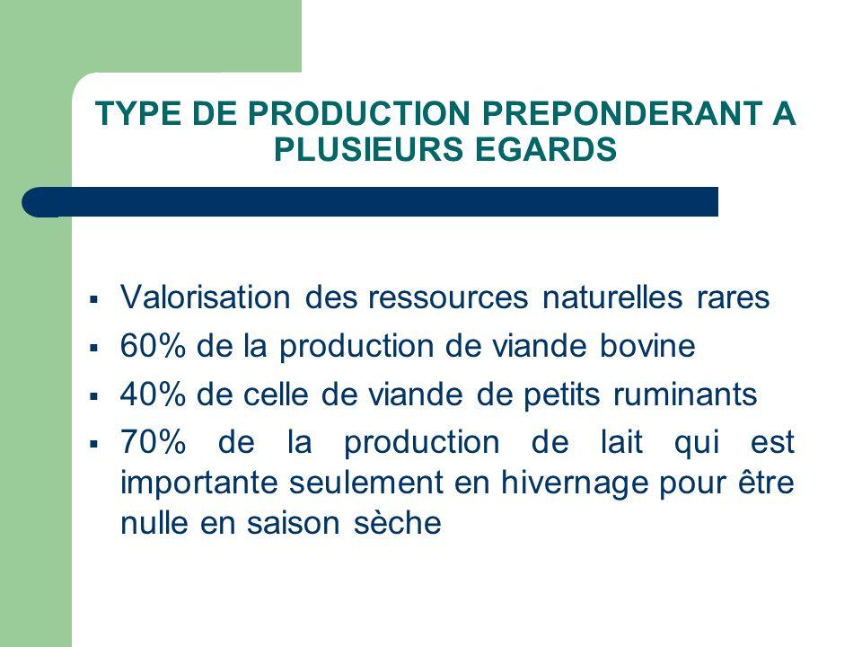 Valorisation des ressources naturelles rares 60% de la production de viande bovine 40% de celle de viande de petits ruminants 70% de la production de