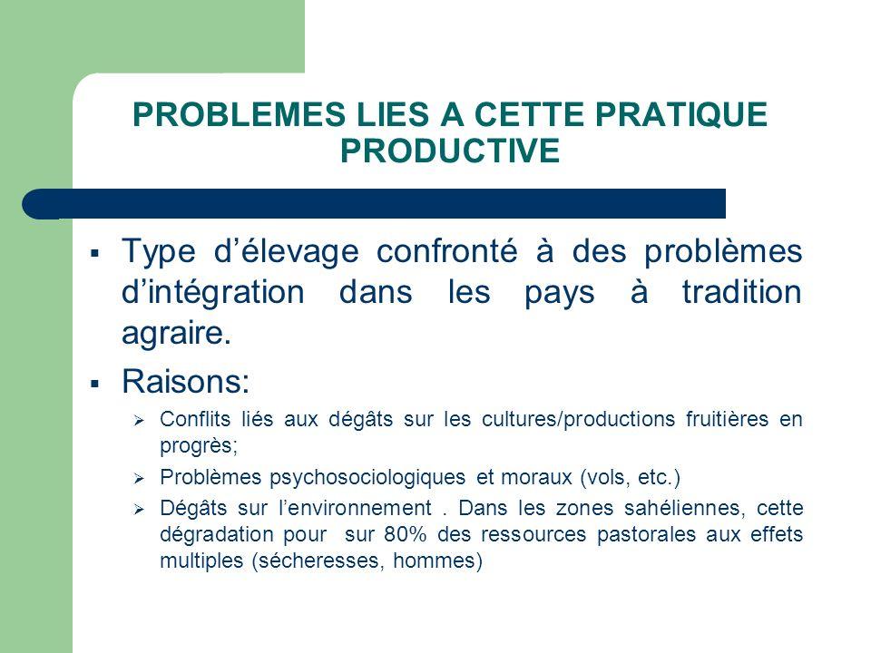 PROBLEMES LIES A CETTE PRATIQUE PRODUCTIVE Type délevage confronté à des problèmes dintégration dans les pays à tradition agraire. Raisons: Conflits l