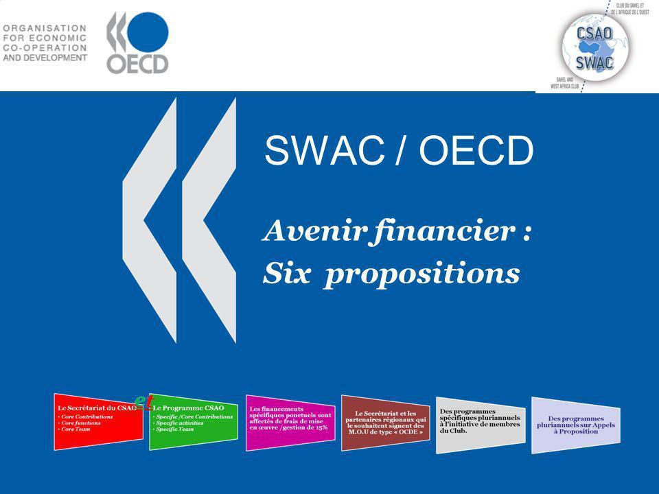 SWAC - CSAO PROPOSITIONS G.O.P O.C.D.E Contraintes Au croisement de trois exigences
