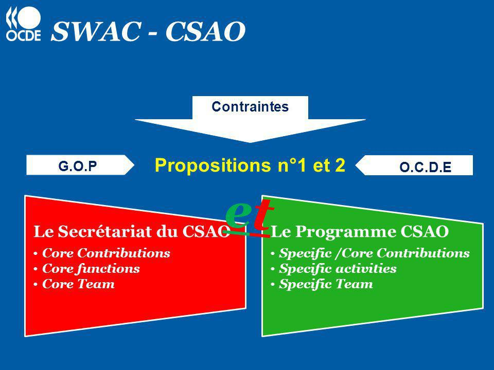 SWAC - CSAO Propositions n°1 et 2 G.O.P O.C.D.E Contraintes etet