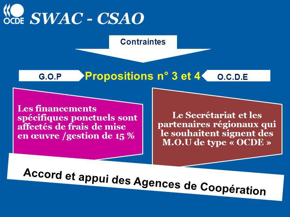 SWAC - CSAO Propositions n°5 et 6 G.O.P O.C.D.E Contraintes Des programmes spécifiques pluriannuels à linitiative de membres du Club.
