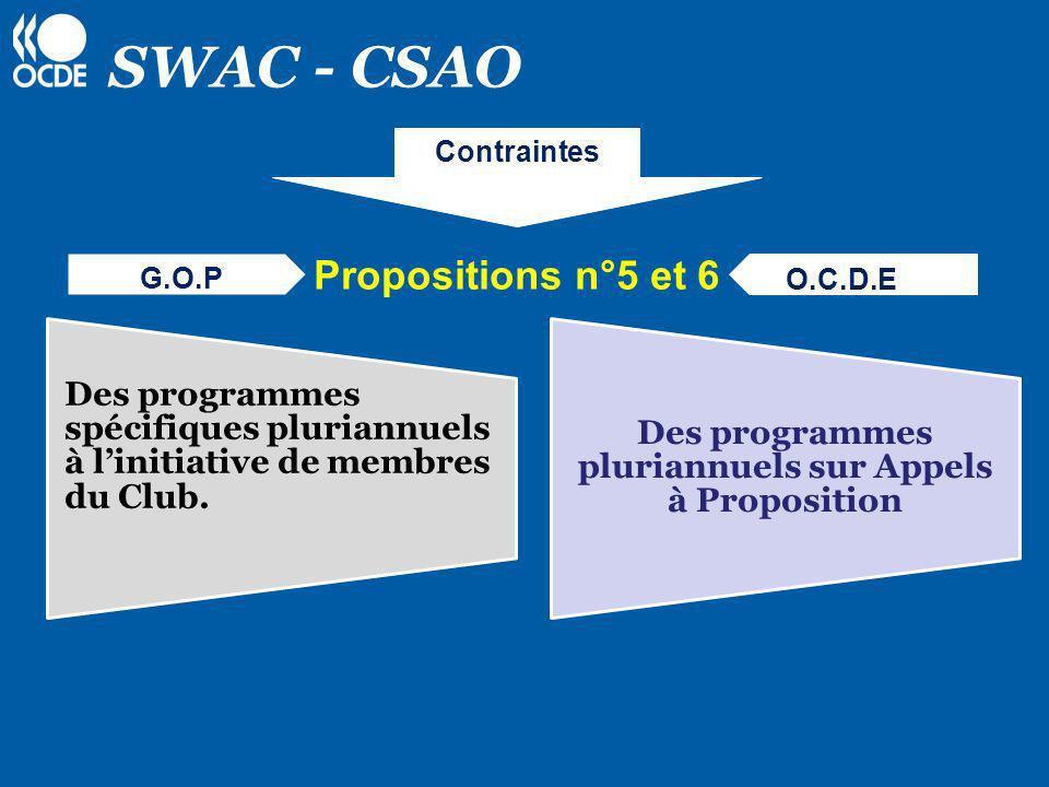 SWAC - CSAO ACTION G.O.P O.C.D.E Contraintes Au croisement de trois exigences