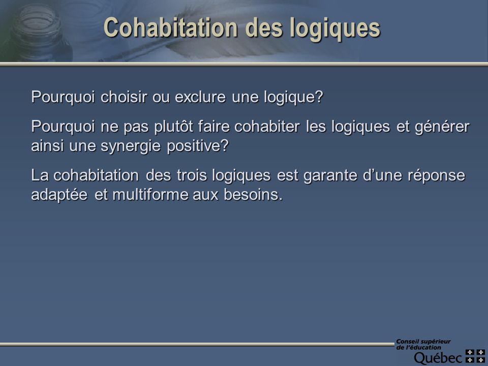 Cohabitation des logiques Pourquoi choisir ou exclure une logique.