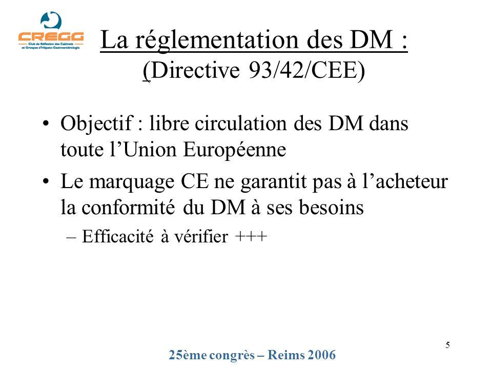 5 La réglementation des DM : (Directive 93/42/CEE) Objectif : libre circulation des DM dans toute lUnion Européenne Le marquage CE ne garantit pas à lacheteur la conformité du DM à ses besoins –Efficacité à vérifier +++ 25ème congrès – Reims 2006