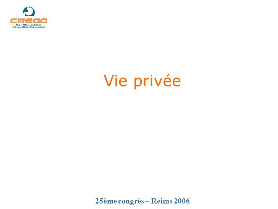 25ème congrès – Reims 2006 Vie privée