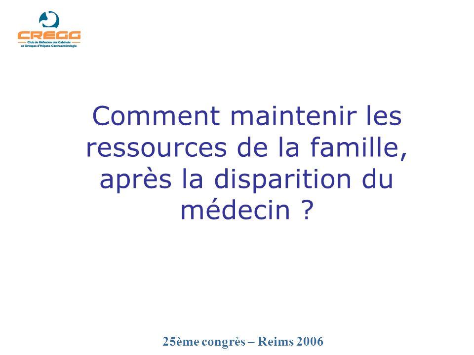 25ème congrès – Reims 2006 Comment maintenir les ressources de la famille, après la disparition du médecin