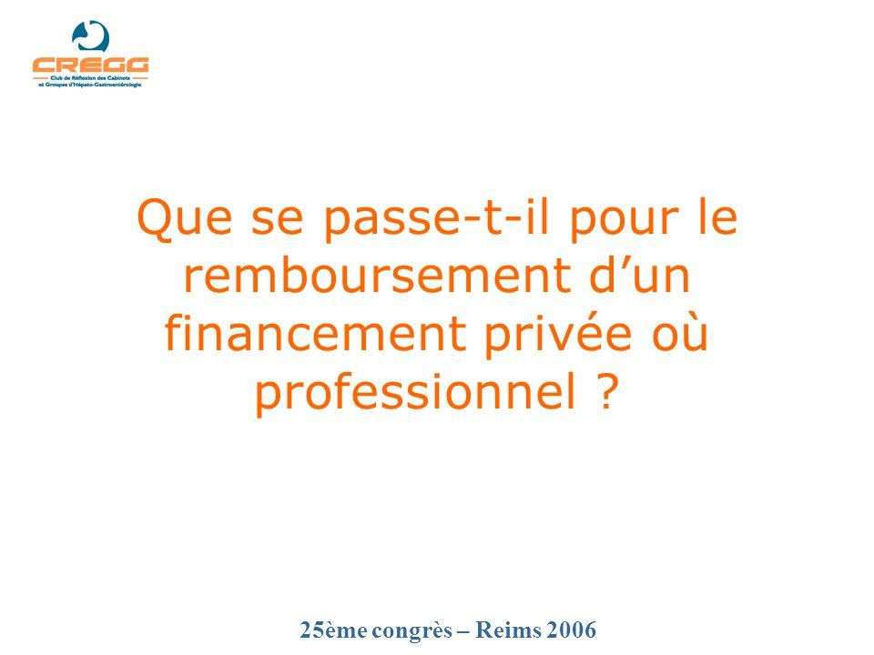 25ème congrès – Reims 2006 Que se passe-t-il pour le remboursement dun financement privée où professionnel