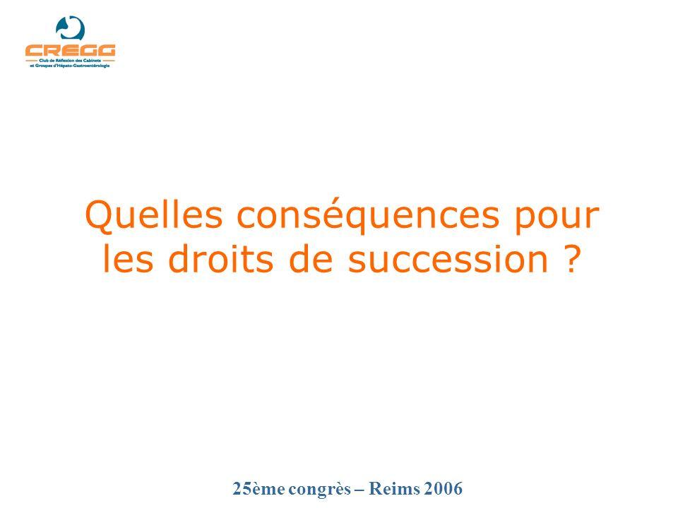 25ème congrès – Reims 2006 Quelles conséquences pour les droits de succession