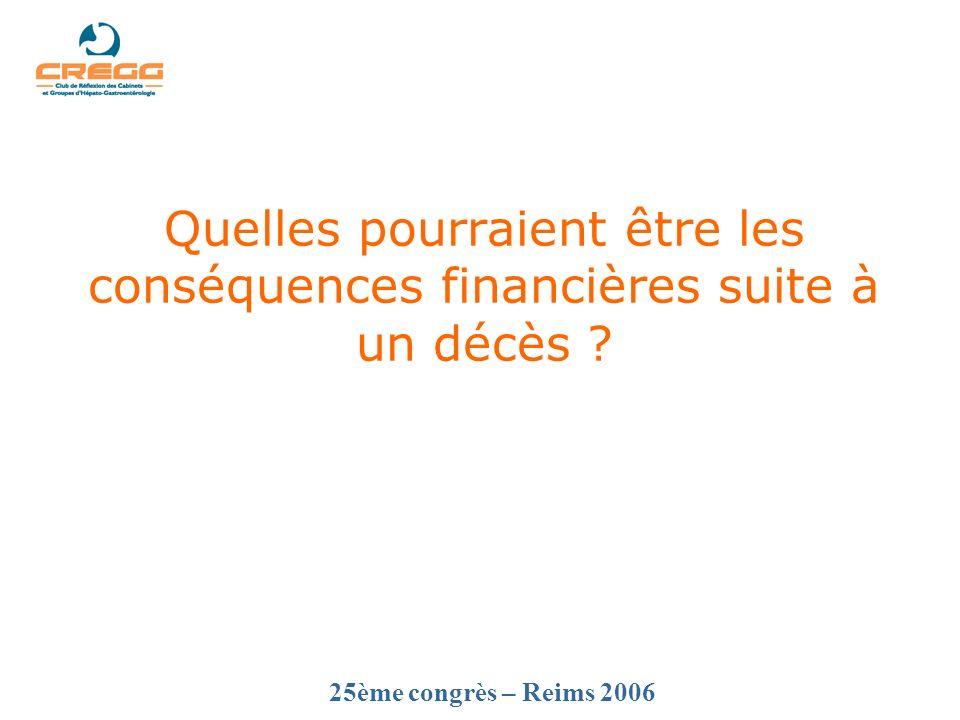 25ème congrès – Reims 2006 Quelles pourraient être les conséquences financières suite à un décès
