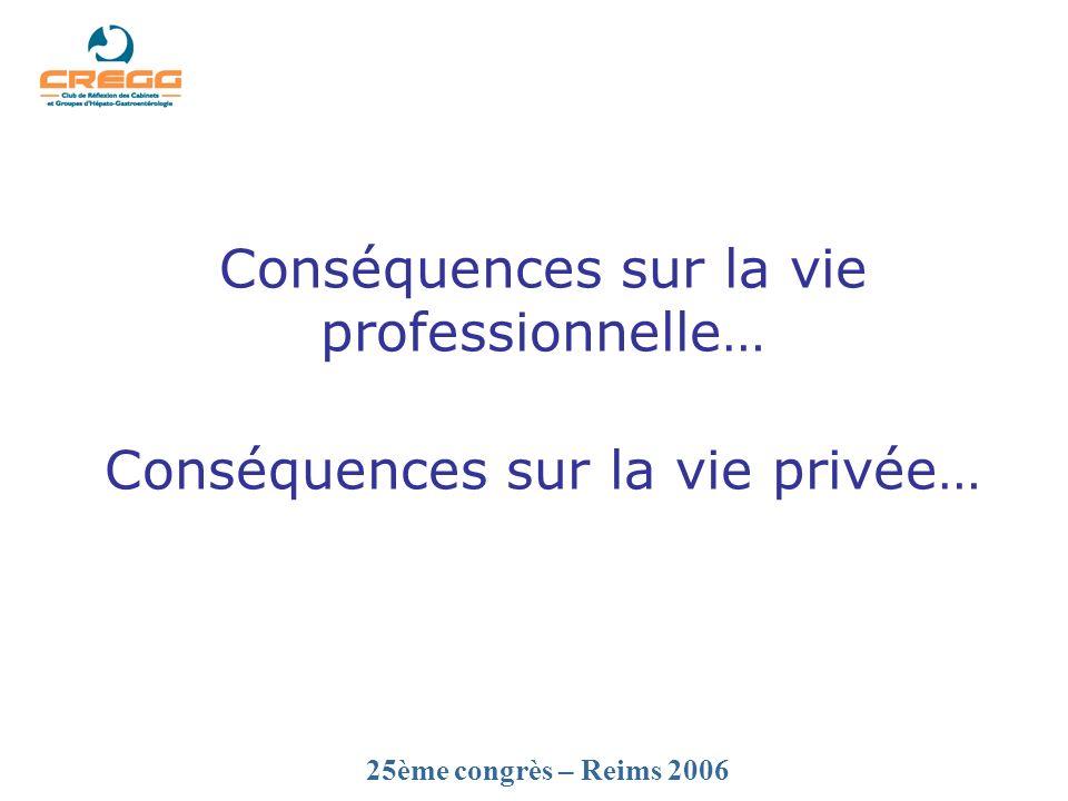 25ème congrès – Reims 2006 Lorganisme prêteur va exiger une couverture dassurance…