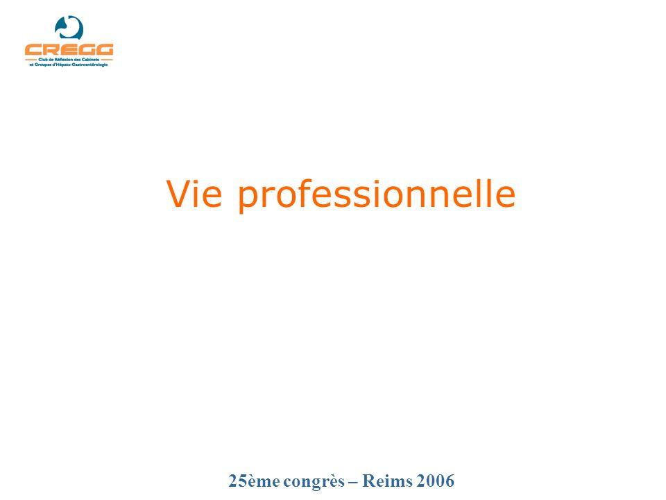 25ème congrès – Reims 2006 Vie professionnelle