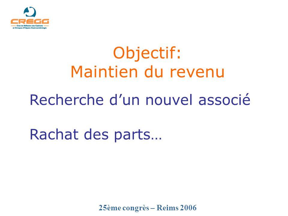 25ème congrès – Reims 2006 Objectif: Maintien du revenu Recherche dun nouvel associé Rachat des parts…