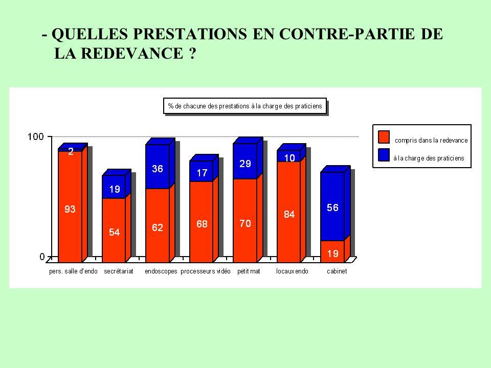 - QUELLES PRESTATIONS EN CONTRE-PARTIE DE LA REDEVANCE ?