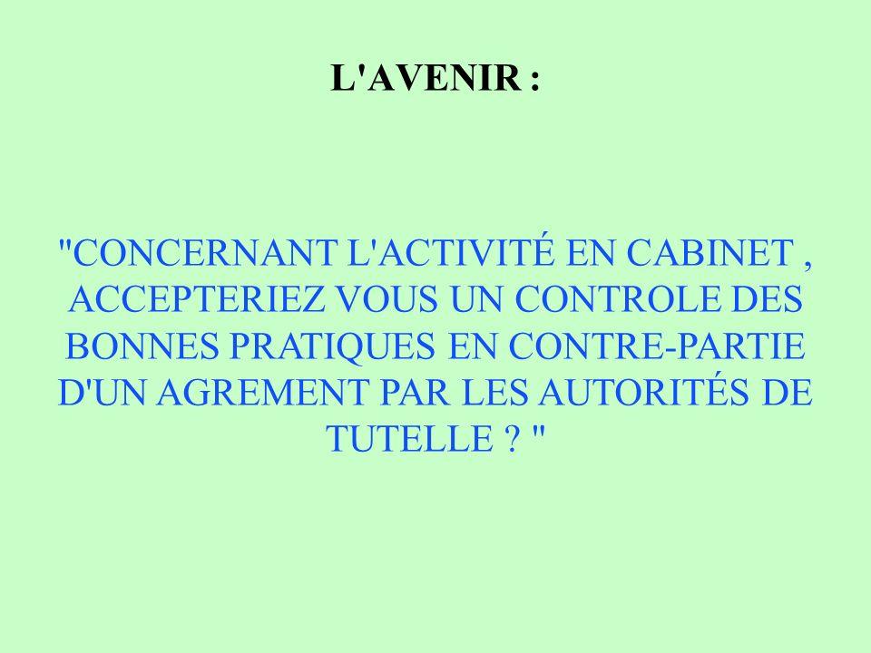 L AVENIR : CONCERNANT L ACTIVITÉ EN CABINET, ACCEPTERIEZ VOUS UN CONTROLE DES BONNES PRATIQUES EN CONTRE-PARTIE D UN AGREMENT PAR LES AUTORITÉS DE TUTELLE .