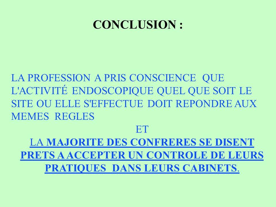 CONCLUSION : LA PROFESSION A PRIS CONSCIENCE QUE L ACTIVITÉ ENDOSCOPIQUE QUEL QUE SOIT LE SITE OU ELLE S EFFECTUE DOIT REPONDRE AUX MEMES REGLES ET LA MAJORITE DES CONFRERES SE DISENT PRETS A ACCEPTER UN CONTROLE DE LEURS PRATIQUES DANS LEURS CABINETS.