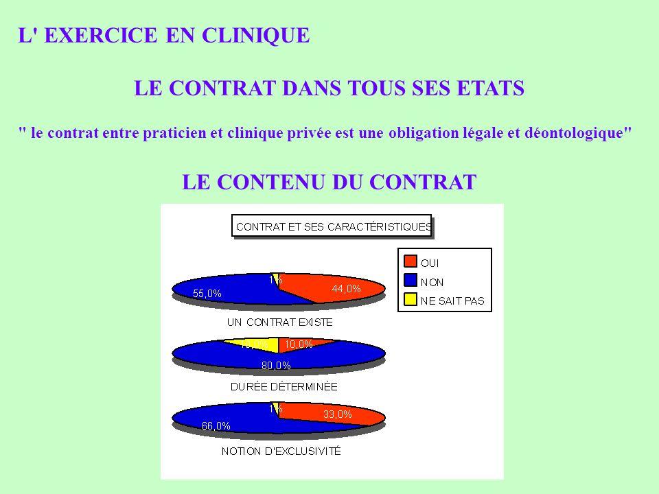L AVENIR : >80 % < 65 % < 25 %