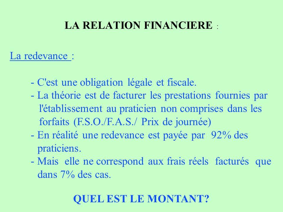 LA RELATION FINANCIERE : La redevance : - C est une obligation légale et fiscale.