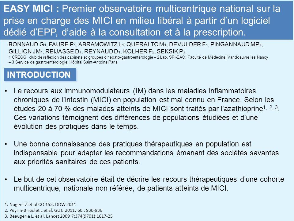 Vingt-huit gastroentérologues libéraux, inscrits dans un programme dEPP, ont inclus prospectivement tous leurs patients atteints de MICI entre janvier et juin 2011.