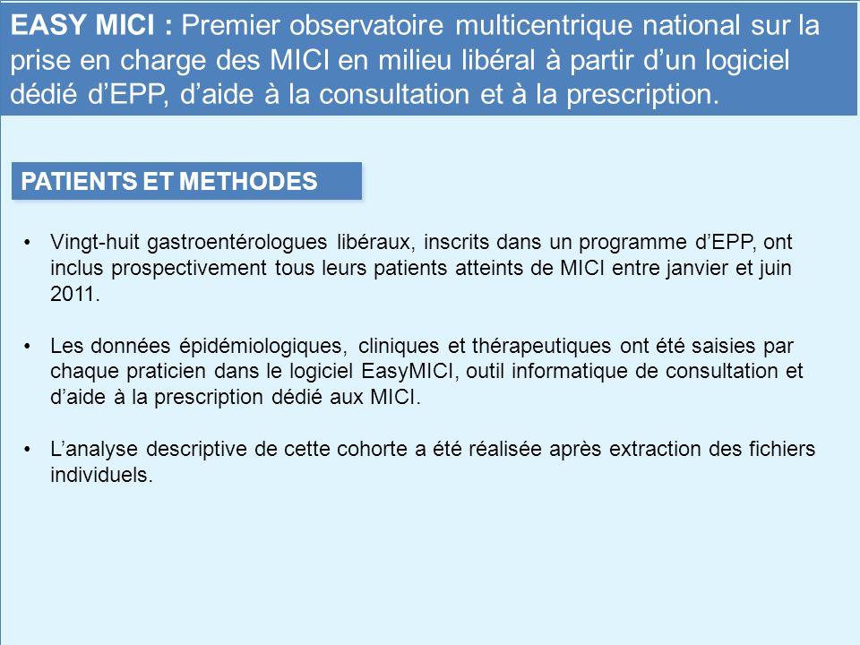 Vingt-huit gastroentérologues libéraux, inscrits dans un programme dEPP, ont inclus prospectivement tous leurs patients atteints de MICI entre janvier