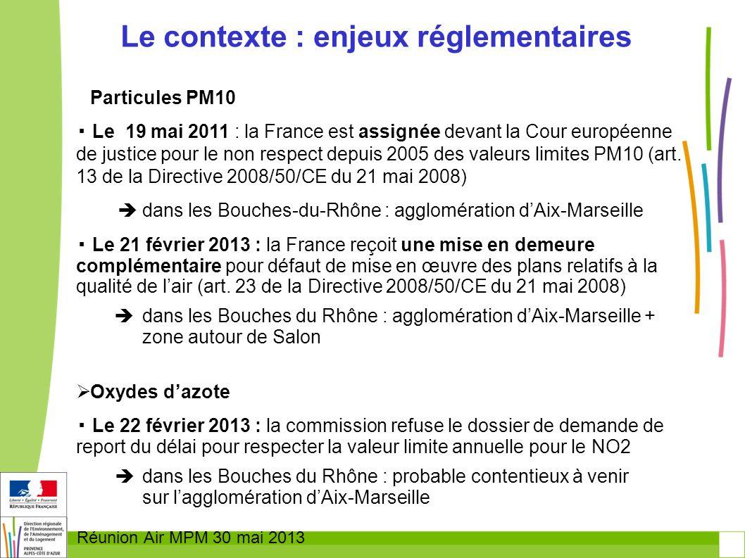 Réunion Air MPM 30 mai 2013 Le contexte : enjeux réglementaires Particules PM10 Le 19 mai 2011 : la France est assignée devant la Cour européenne de j