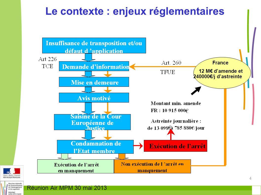 Réunion Air MPM 30 mai 2013 France 12 M damende et 240000/j dastreinte 4 Le contexte : enjeux réglementaires