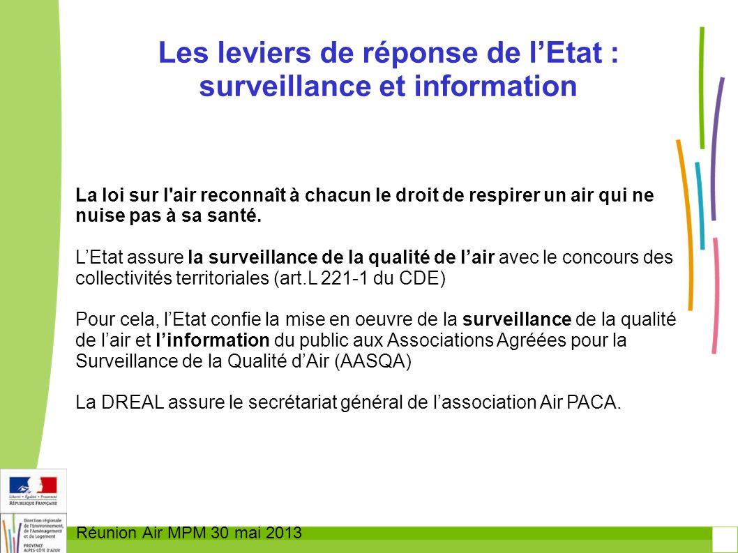 Réunion Air MPM 30 mai 2013 Les leviers de réponse de lEtat : surveillance et information La loi sur l'air reconnaît à chacun le droit de respirer un