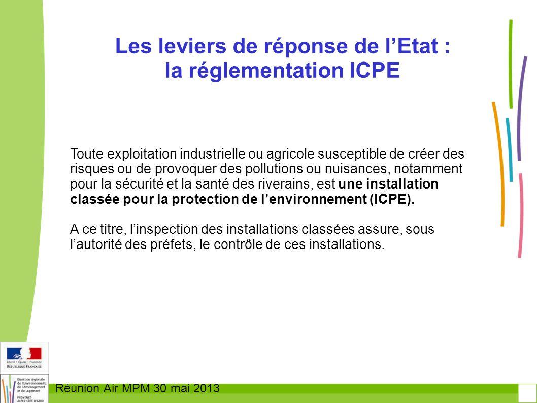 Réunion Air MPM 30 mai 2013 Les leviers de réponse de lEtat : la réglementation ICPE Toute exploitation industrielle ou agricole susceptible de créer