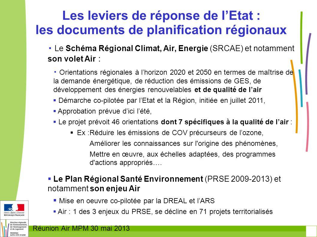 Réunion Air MPM 30 mai 2013 Le Schéma Régional Climat, Air, Energie (SRCAE) et notamment son volet Air : Orientations régionales à lhorizon 2020 et 20