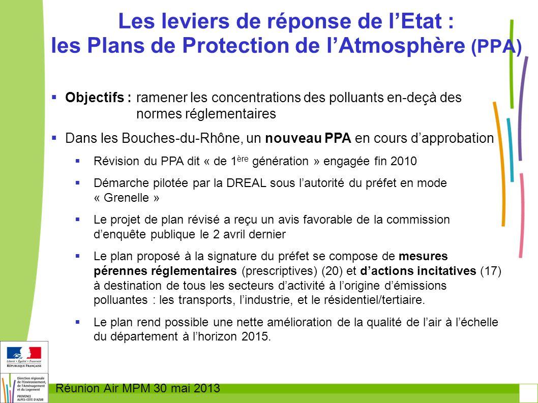 Réunion Air MPM 30 mai 2013 Objectifs :ramener les concentrations des polluants en-deçà des normes réglementaires Dans les Bouches-du-Rhône, un nouvea