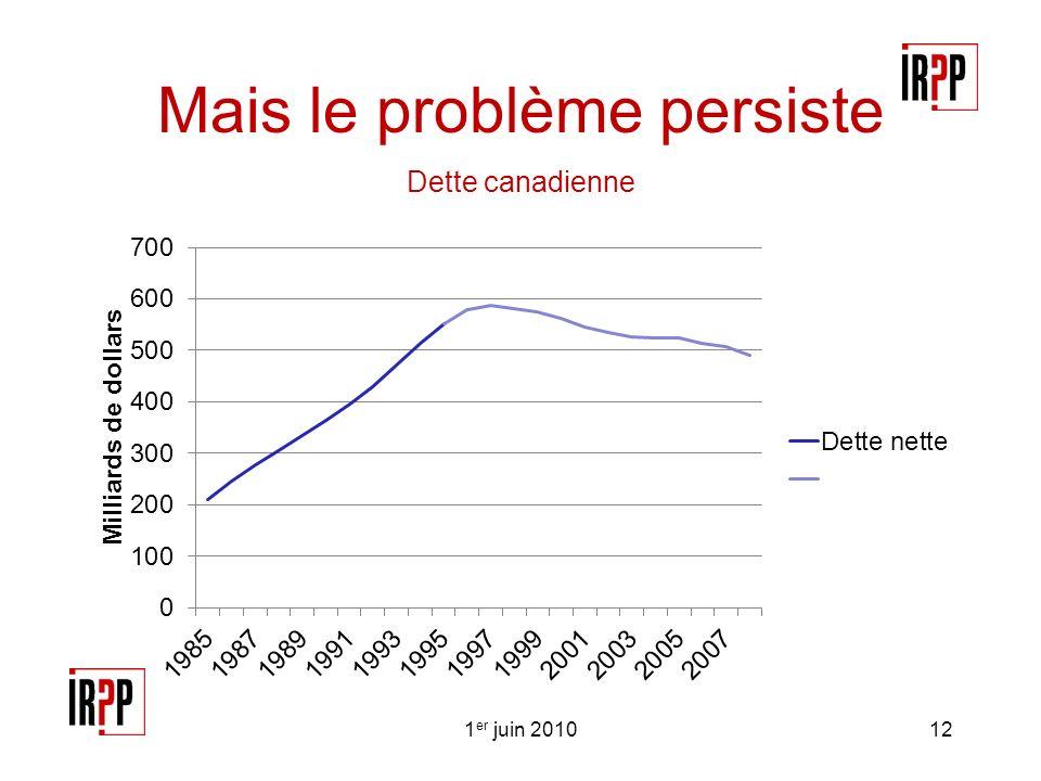 Mais le problème persiste Dette canadienne 1 er juin 201012