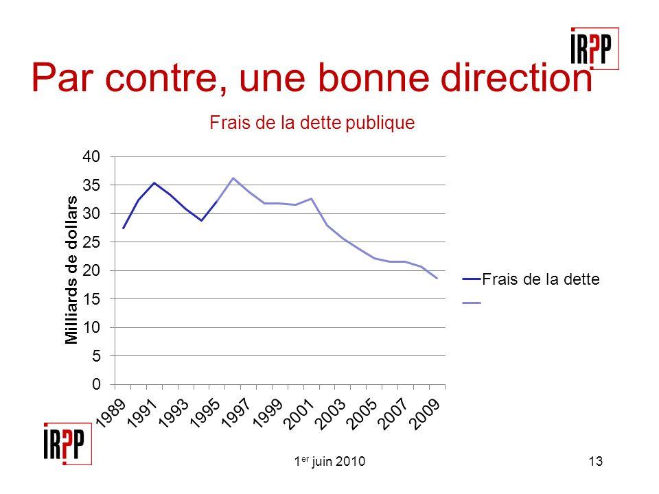 Par contre, une bonne direction Frais de la dette publique 1 er juin 201013
